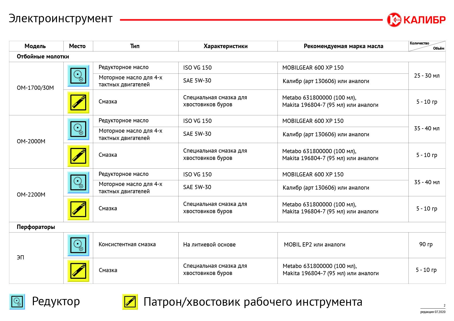 Таблица масел и смазок-02.jpg