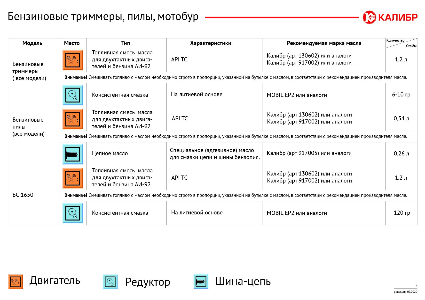 Таблица масел и смазок-04.jpg
