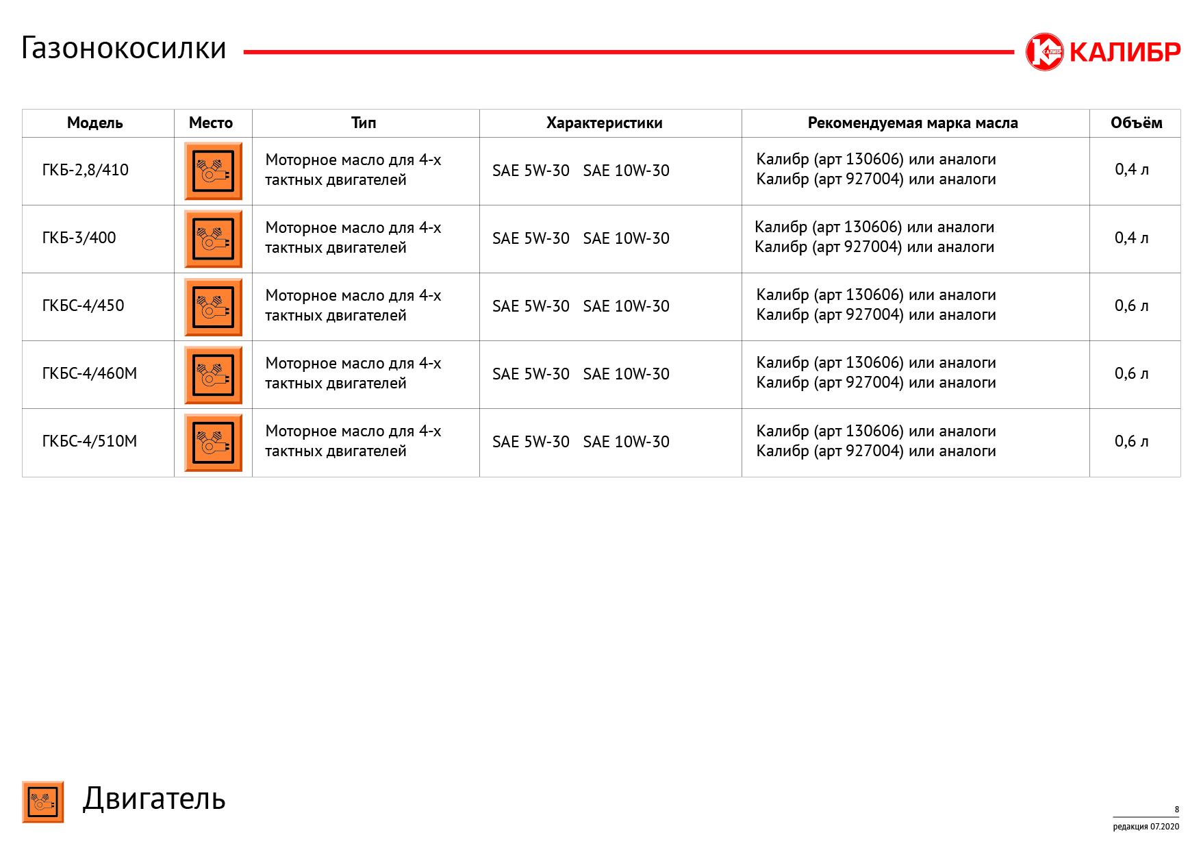Таблица масел и смазок-08.jpg