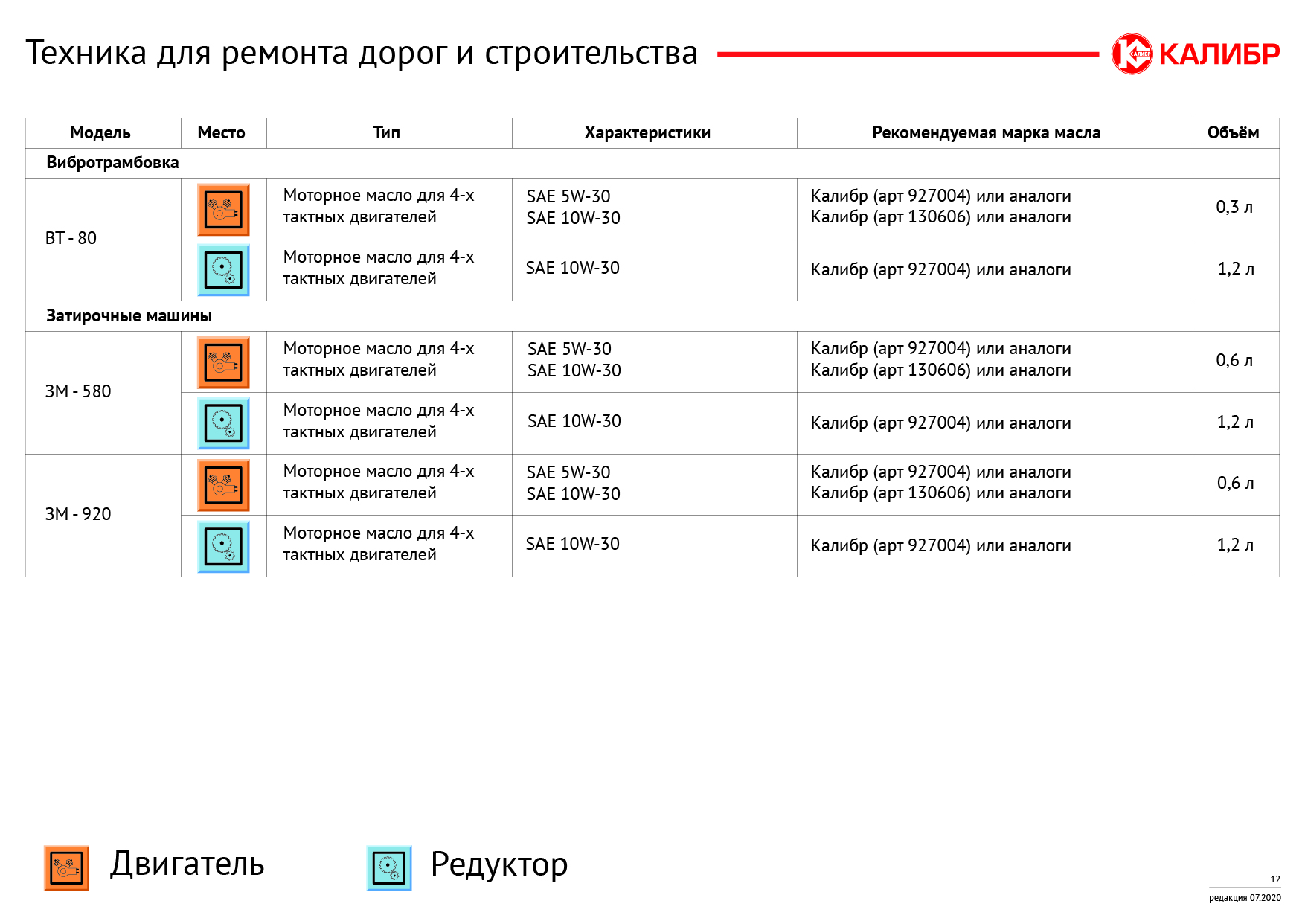 Таблица масел и смазок-12.jpg